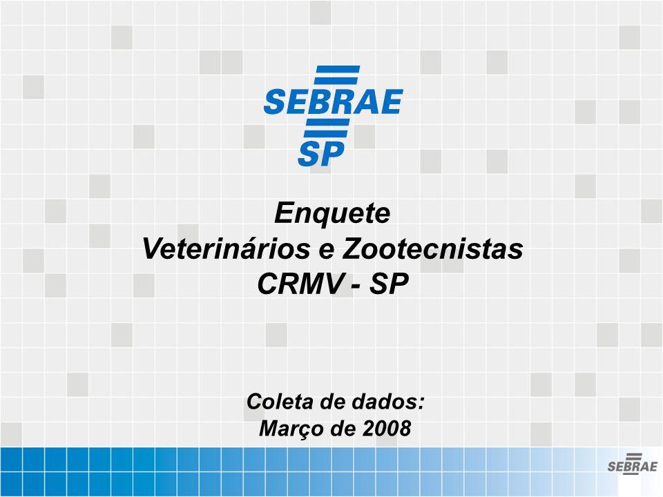 Enquete Veterinários e Zootecnistas CRMV - SP Coleta de dados: Março de 2008