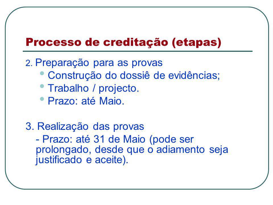 Processo de creditação (etapas) 2.
