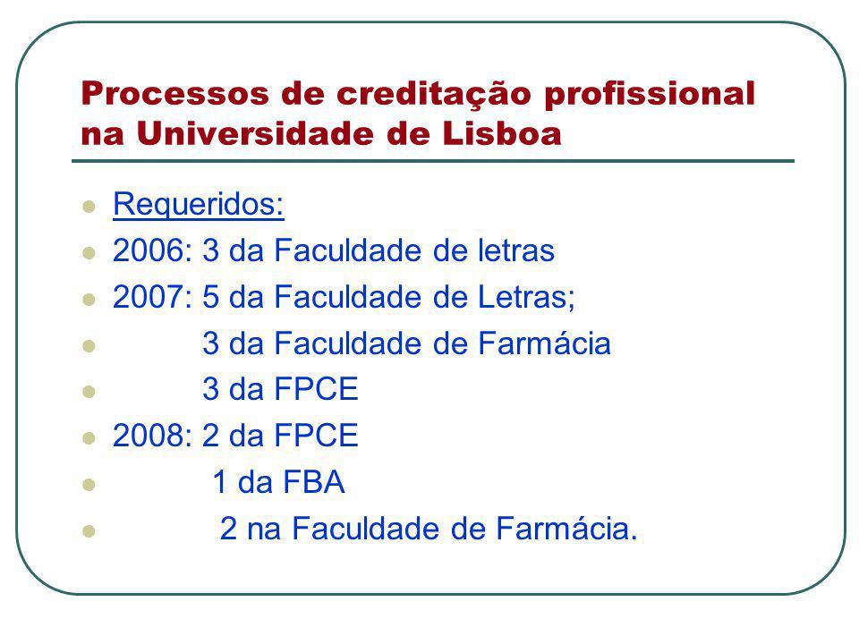 Processos de creditação profissional na Universidade de Lisboa Requeridos: 2006: 3 da Faculdade de letras 2007: 5 da Faculdade de Letras; 3 da Faculdade de Farmácia 3 da FPCE 2008: 2 da FPCE 1 da FBA 2 na Faculdade de Farmácia.