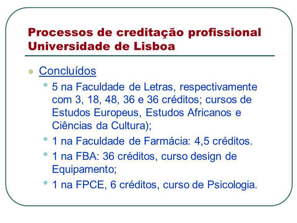 Processos de creditação profissional Universidade de Lisboa Concluídos 5 na Faculdade de Letras, respectivamente com 3, 18, 48, 36 e 36 créditos; cursos de Estudos Europeus, Estudos Africanos e Ciências da Cultura); 1 na Faculdade de Farmácia: 4,5 créditos.