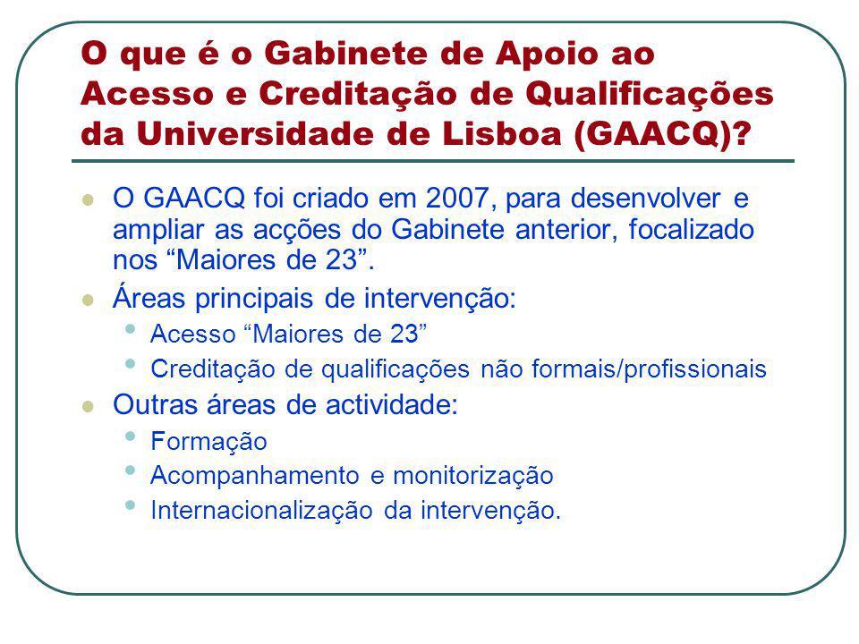 O que é o Gabinete de Apoio ao Acesso e Creditação de Qualificações da Universidade de Lisboa (GAACQ).