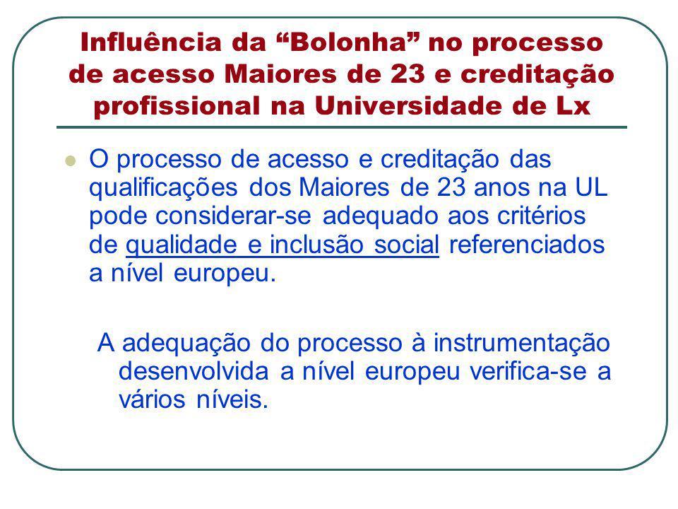 Influência da Bolonha no processo de acesso Maiores de 23 e creditação profissional na Universidade de Lx O processo de acesso e creditação das qualificações dos Maiores de 23 anos na UL pode considerar-se adequado aos critérios de qualidade e inclusão social referenciados a nível europeu.