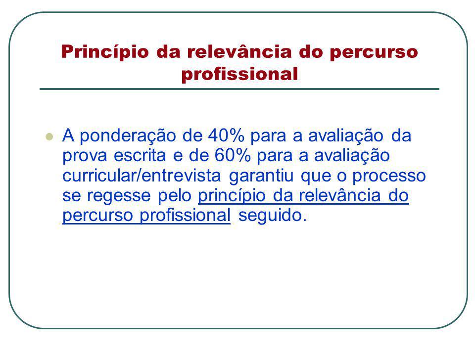 Princípio da relevância do percurso profissional A ponderação de 40% para a avaliação da prova escrita e de 60% para a avaliação curricular/entrevista garantiu que o processo se regesse pelo princípio da relevância do percurso profissional seguido.