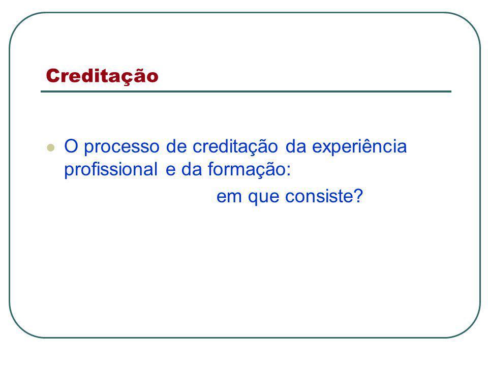 Creditação O processo de creditação da experiência profissional e da formação: em que consiste