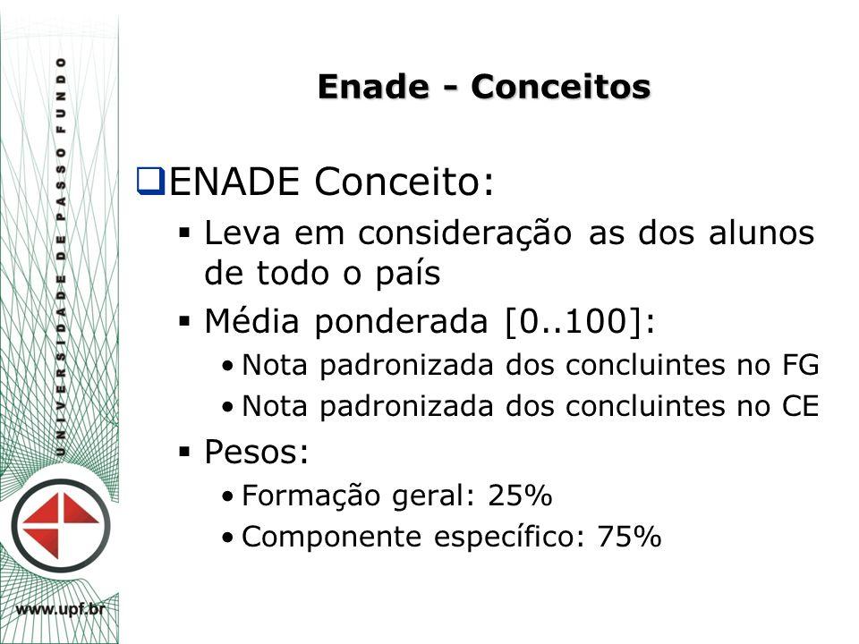 Enade - Conceitos  ENADE Conceito:  Leva em consideração as dos alunos de todo o país  Média ponderada [0..100]: Nota padronizada dos concluintes n