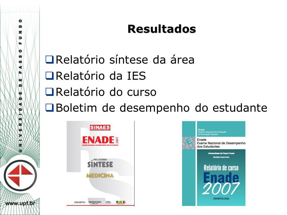 Resultados  Relatório síntese da área  Relatório da IES  Relatório do curso  Boletim de desempenho do estudante