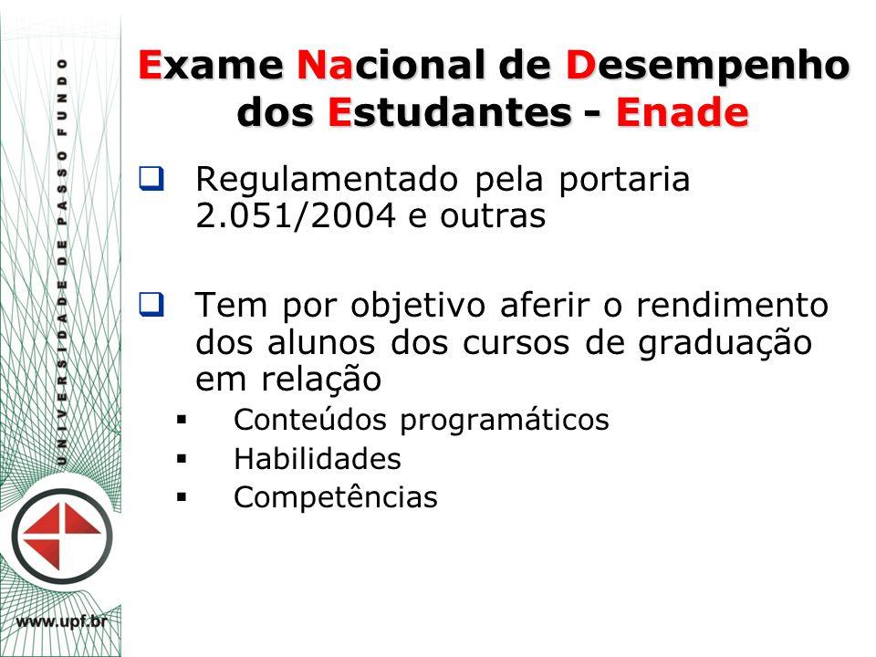 Exame Nacional de Desempenho dos Estudantes - Enade  Regulamentado pela portaria 2.051/2004 e outras  Tem por objetivo aferir o rendimento dos aluno