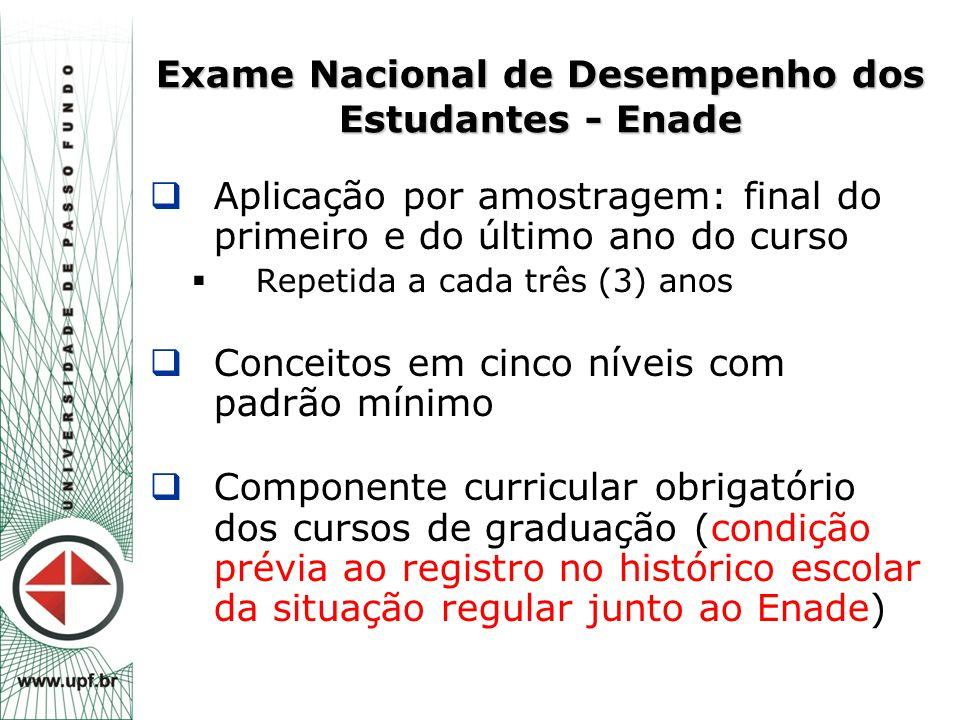 Exame Nacional de Desempenho dos Estudantes - Enade  Aplicação por amostragem: final do primeiro e do último ano do curso  Repetida a cada três (3)