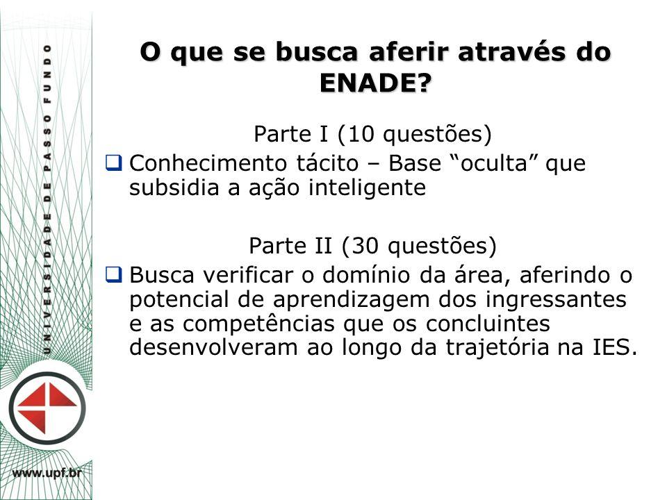 Relatório do curso  Ilustra a avaliação do curso, a partir dos resultados dos alunos  Comparações com ingressantes e concluintes na FG e no CE  UPF versus: Brasil, Universidades, RS,...