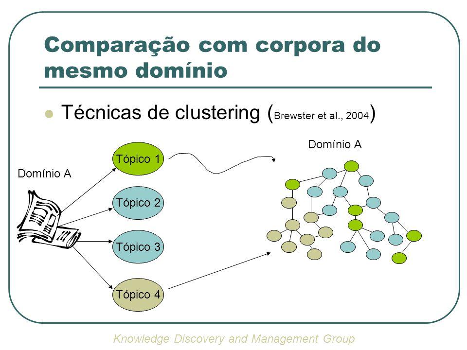 Comparação com corpora do mesmo domínio Técnicas de clustering ( Brewster et al., 2004 ) Tópico 1 Tópico 2 Tópico 3 Tópico 4 Domínio A Knowledge Discovery and Management Group