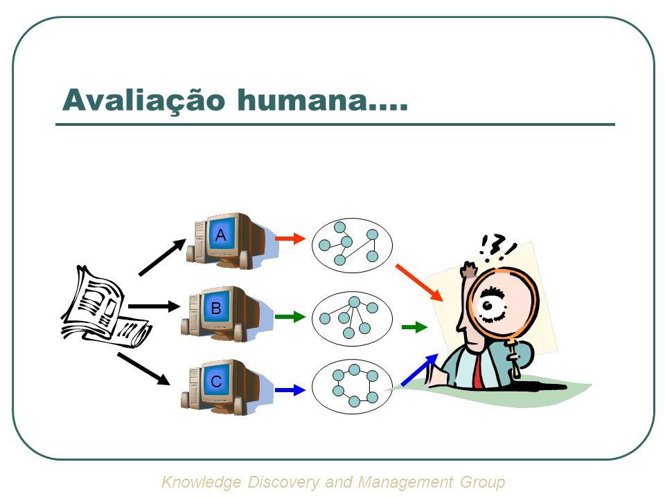 Avaliação humana.... A B C Knowledge Discovery and Management Group