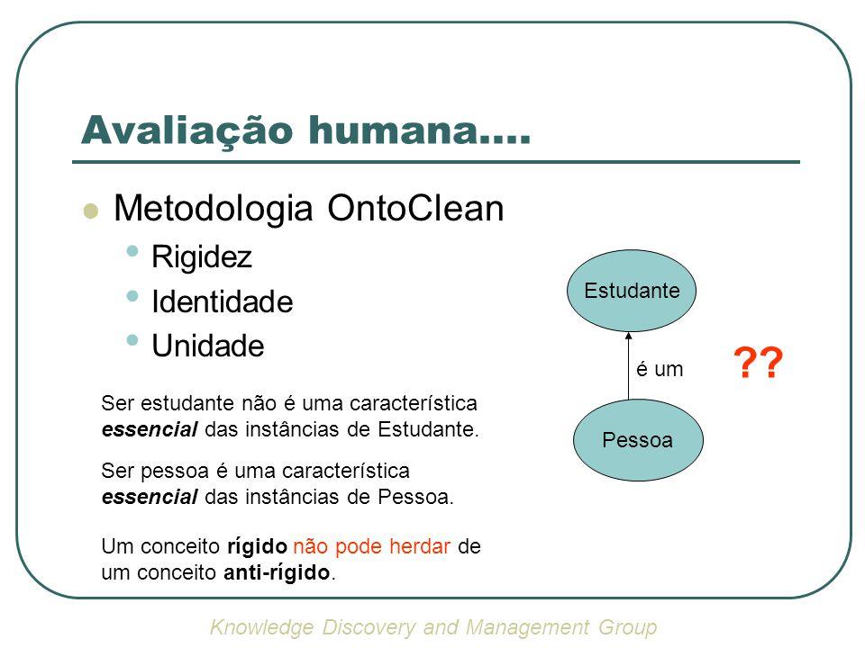 Avaliação humana....Metodologia OntoClean Rigidez Identidade Unidade Estudante Pessoa é um ?.