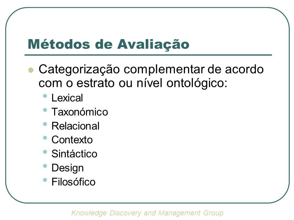 Métodos de Avaliação Categorização complementar de acordo com o estrato ou nível ontológico: Lexical Taxonómico Relacional Contexto Sintáctico Design Filosófico Knowledge Discovery and Management Group