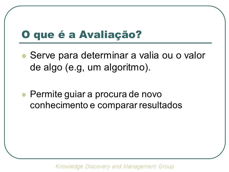 O que é a Avaliação.Serve para determinar a valia ou o valor de algo (e.g, um algoritmo).