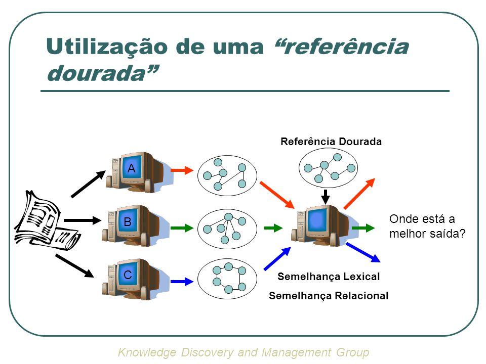 Utilização de uma referência dourada Referência Dourada A B C Semelhança Lexical Semelhança Relacional Onde está a melhor saída.