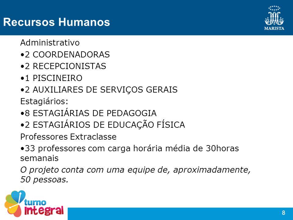 Recursos Humanos Administrativo 2 COORDENADORAS 2 RECEPCIONISTAS 1 PISCINEIRO 2 AUXILIARES DE SERVIÇOS GERAIS Estagiários: 8 ESTAGIÁRIAS DE PEDAGOGIA
