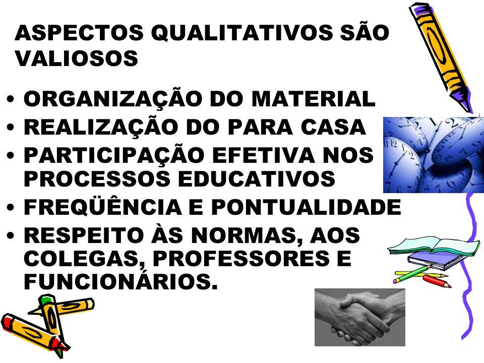 ASPECTOS QUALITATIVOS SÃO VALIOSOS ORGANIZAÇÃO DO MATERIAL REALIZAÇÃO DO PARA CASA PARTICIPAÇÃO EFETIVA NOS PROCESSOS EDUCATIVOS FREQÜÊNCIA E PONTUALIDADE RESPEITO ÀS NORMAS, AOS COLEGAS, PROFESSORES E FUNCIONÁRIOS.