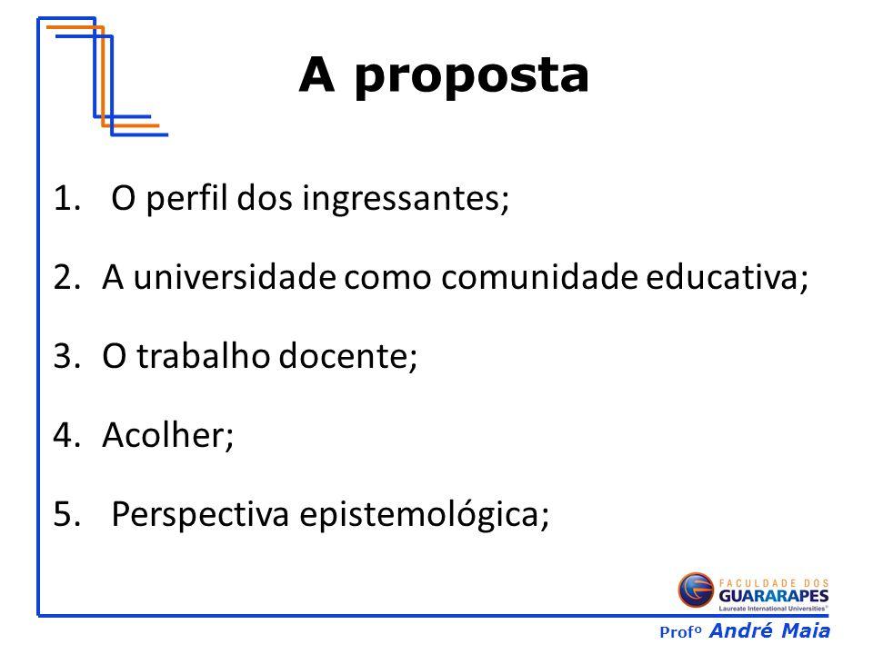 Profº André Maia A proposta 1.