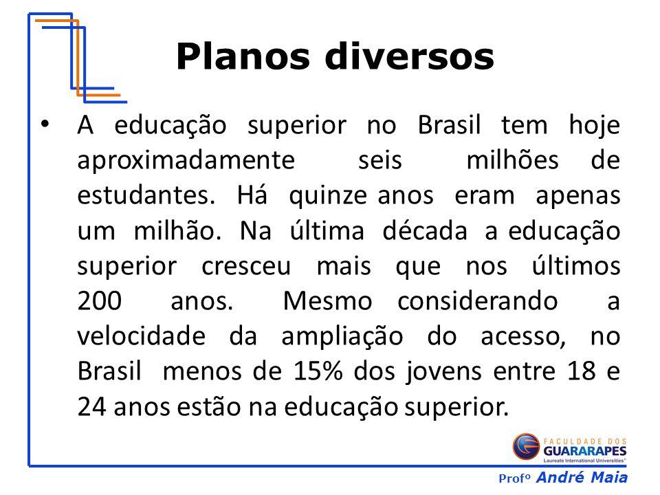 Profº André Maia Planos diversos A educação superior no Brasil tem hoje aproximadamente seis milhões de estudantes.