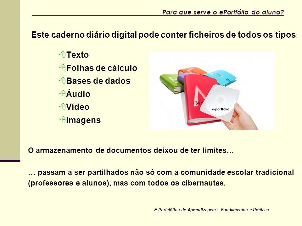 E-Portefólios de Aprendizagem – Fundamentos e Práticas Para que serve o ePortfólio do aluno.