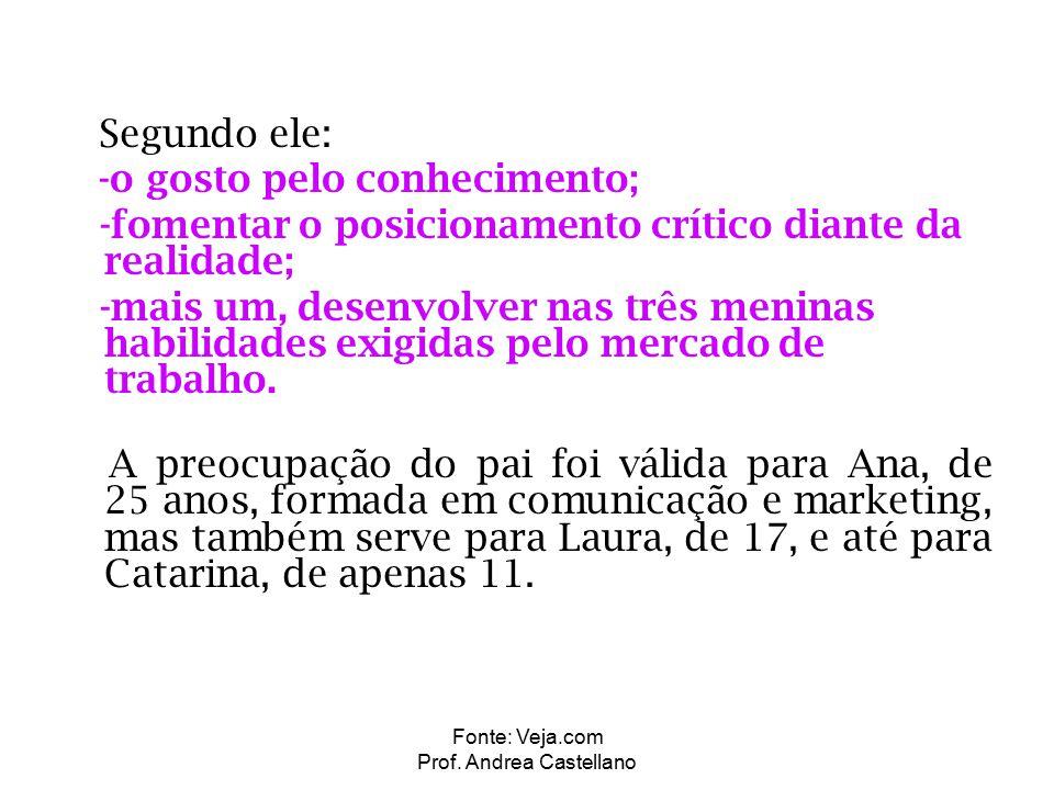 Fonte: Veja.com Prof. Andrea Castellano Ideias !!