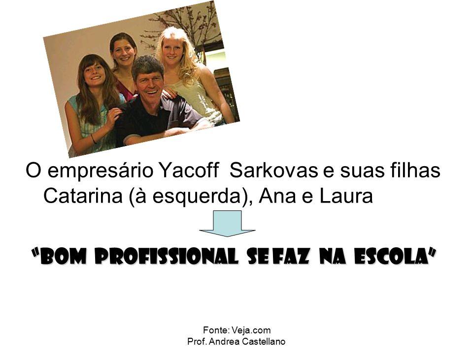 Fonte: Veja.com Prof.
