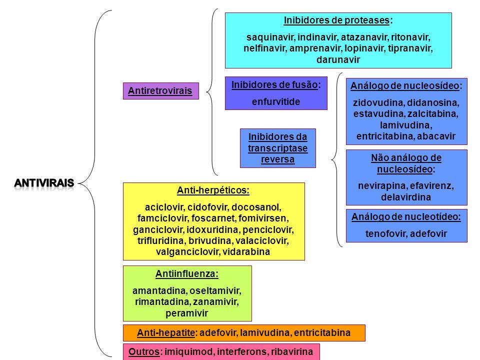 Anti-herpéticos: aciclovir, cidofovir, docosanol, famciclovir, foscarnet, fomivirsen, ganciclovir, idoxuridina, penciclovir, trifluridina, brivudina,