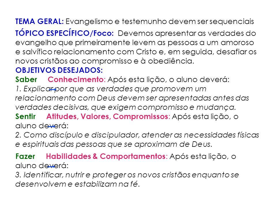 TEMA GERAL: Evangelismo e testemunho devem ser sequenciais TÓPICO ESPECÍFICO/Foco: Devemos apresentar as verdades do evangelho que primeiramente levem