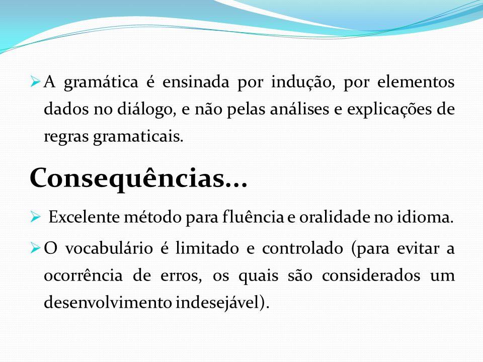  A gramática é ensinada por indução, por elementos dados no diálogo, e não pelas análises e explicações de regras gramaticais.