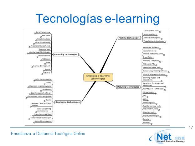 Enseñanza a Distancia Teológica Online Tecnologías e-learning 17