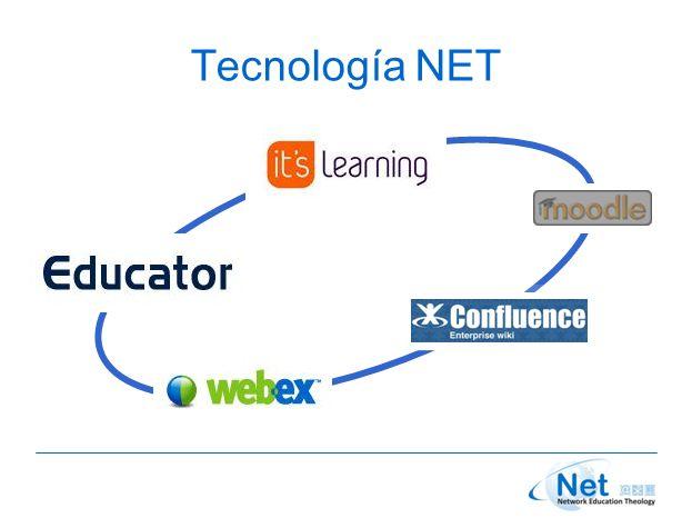 Tecnología NET