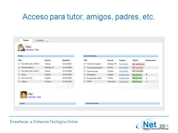 Enseñanza a Distancia Teológica Online Acceso para tutor, amigos, padres, etc. 23