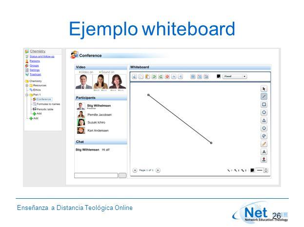 Enseñanza a Distancia Teológica Online Ejemplo whiteboard 26