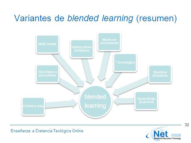 Enseñanza a Distancia Teológica Online Variantes de blended learning (resumen) blended learning Online o aula Sincrónico o asincrónico Multi-media Int