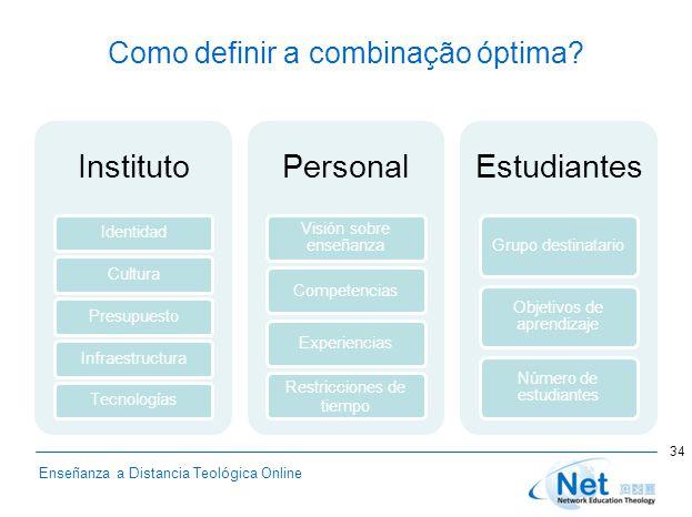 Enseñanza a Distancia Teológica Online Como definir a combinação óptima.