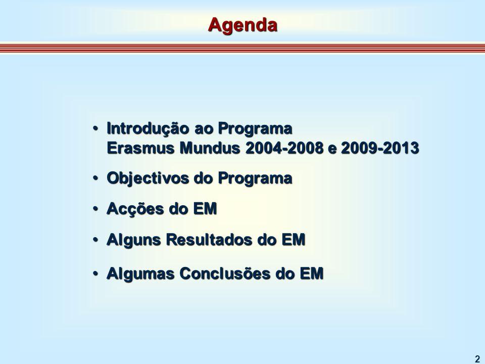 2 Introdução ao Programa Erasmus Mundus 2004-2008 e 2009-2013Introdução ao Programa Erasmus Mundus 2004-2008 e 2009-2013 Objectivos do ProgramaObjectivos do Programa Acções do EMAcções do EM Alguns Resultados do EMAlguns Resultados do EM Agenda Algumas Conclusões do EMAlgumas Conclusões do EM