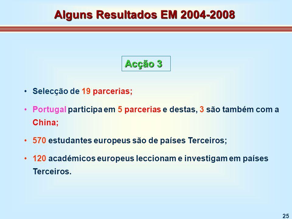 25 Acção 3 Selecção de 19 parcerias; Portugal participa em 5 parcerias e destas, 3 são também com a China; 570 estudantes europeus são de países Terceiros; 120 académicos europeus leccionam e investigam em países Terceiros.