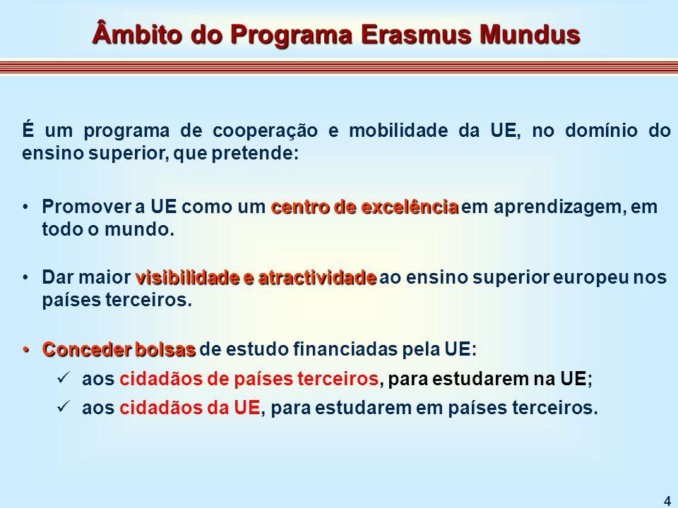 45 European Joint Master in Water and Coastal Management: PT – University of Algarve;PT – University of Algarve; NO - University of Bergen; ES - University of Cadiz; UK - University of Plymouth.