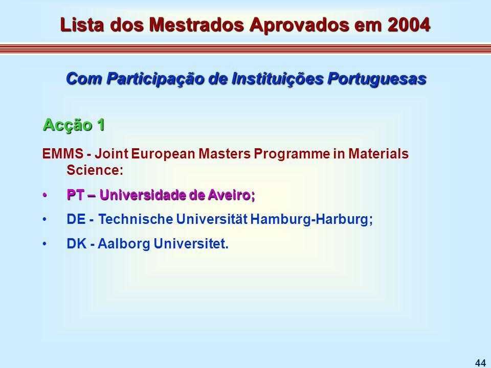 44 Com Participação de Instituições Portuguesas EMMS - Joint European Masters Programme in Materials Science: PT – Universidade de Aveiro;PT – Univers