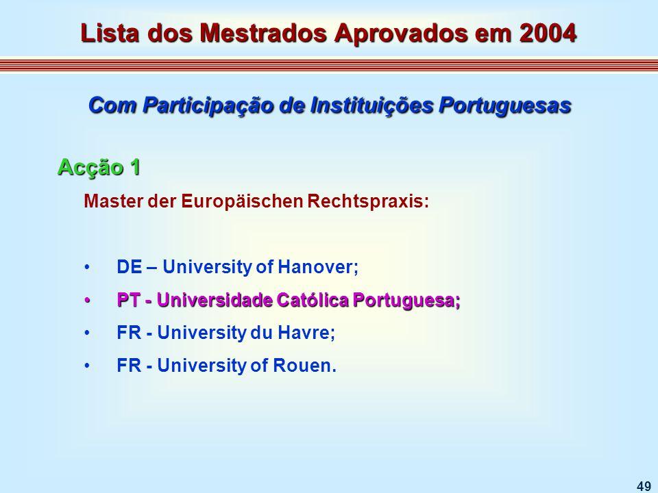 49 Master der Europäischen Rechtspraxis: DE – University of Hanover; PT - Universidade Católica Portuguesa;PT - Universidade Católica Portuguesa; FR - University du Havre; FR - University of Rouen.