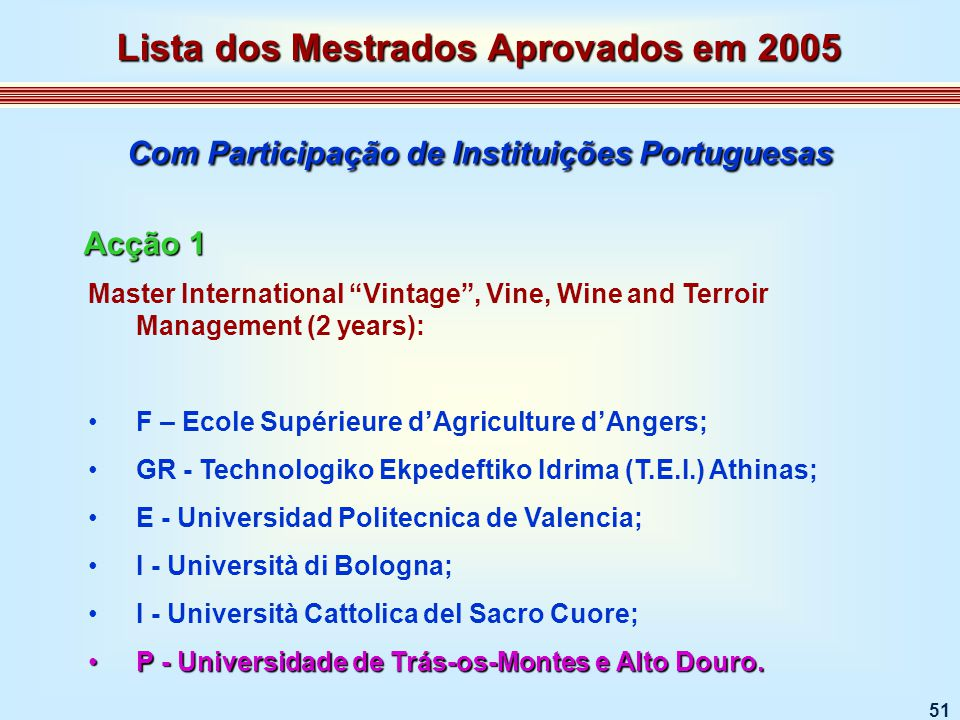 "51 Master International ""Vintage"", Vine, Wine and Terroir Management (2 years): F – Ecole Supérieure d'Agriculture d'Angers; GR - Technologiko Ekpedef"