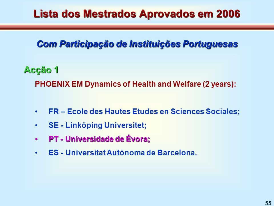 55 PHOENIX EM Dynamics of Health and Welfare (2 years): FR – Ecole des Hautes Etudes en Sciences Sociales; SE - Linköping Universitet; PT - Universidade de Évora;PT - Universidade de Évora; ES - Universitat Autònoma de Barcelona.