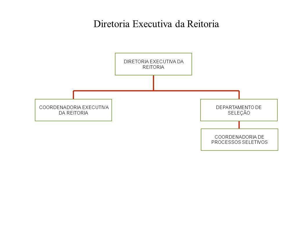 Diretoria Executiva da Reitoria DIRETORIA EXECUTIVA DA REITORIA DEPARTAMENTO DE SELEÇÃO COORDENADORIA DE PROCESSOS SELETIVOS COORDENADORIA EXECUTIVA D