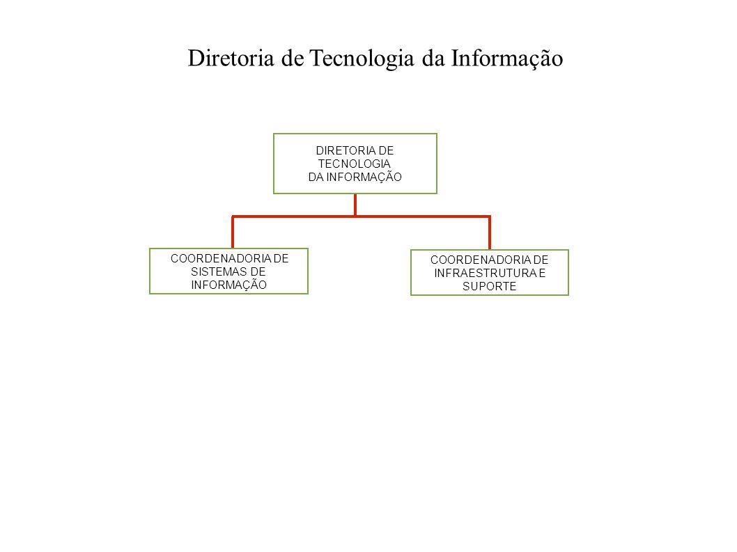DIRETORIA DE TECNOLOGIA DA INFORMAÇÃO COORDENADORIA DE SISTEMAS DE INFORMAÇÃO COORDENADORIA DE INFRAESTRUTURA E SUPORTE Diretoria de Tecnologia da Inf