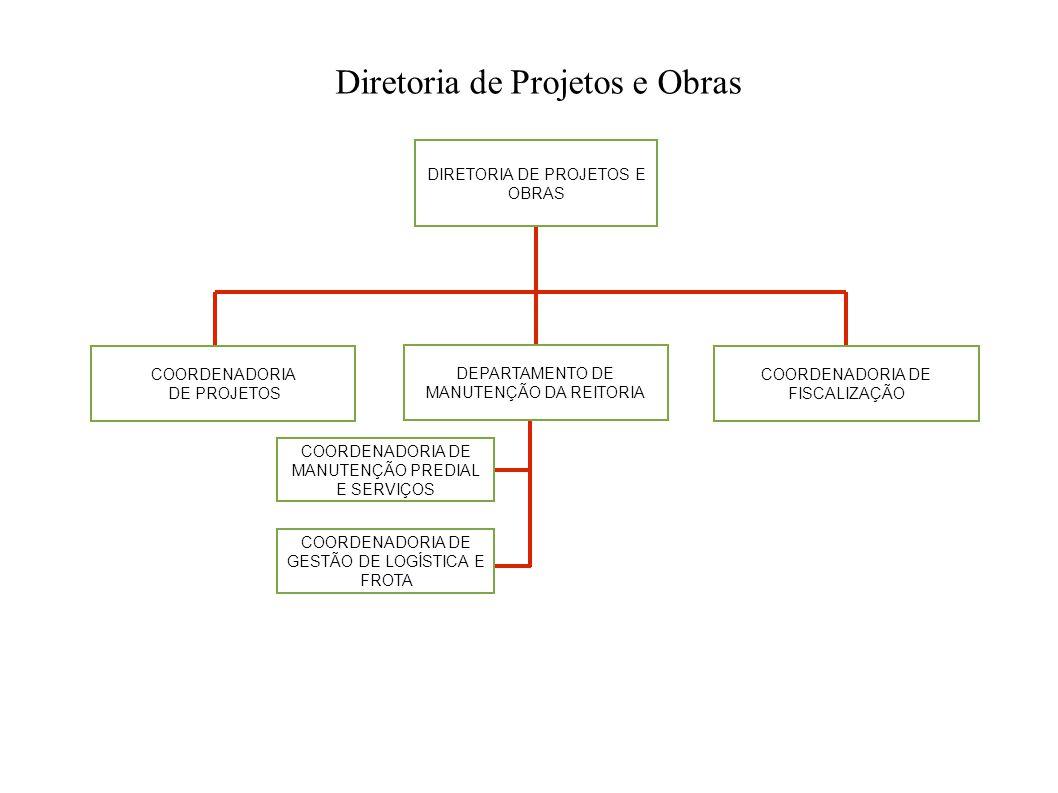 Diretoria de Projetos e Obras DIRETORIA DE PROJETOS E OBRAS COORDENADORIA DE PROJETOS COORDENADORIA DE FISCALIZAÇÃO DEPARTAMENTO DE MANUTENÇÃO DA REIT