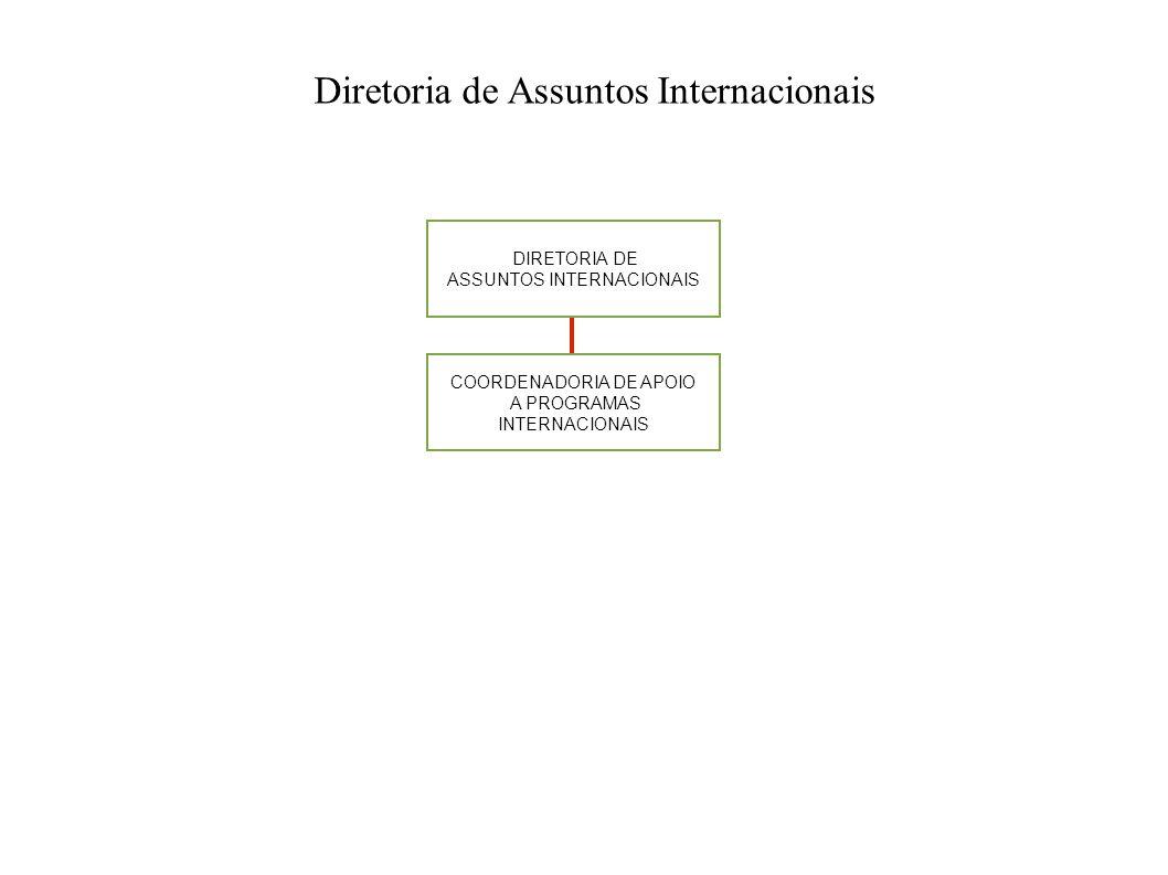 Diretoria de Assuntos Internacionais DIRETORIA DE ASSUNTOS INTERNACIONAIS COORDENADORIA DE APOIO A PROGRAMAS INTERNACIONAIS