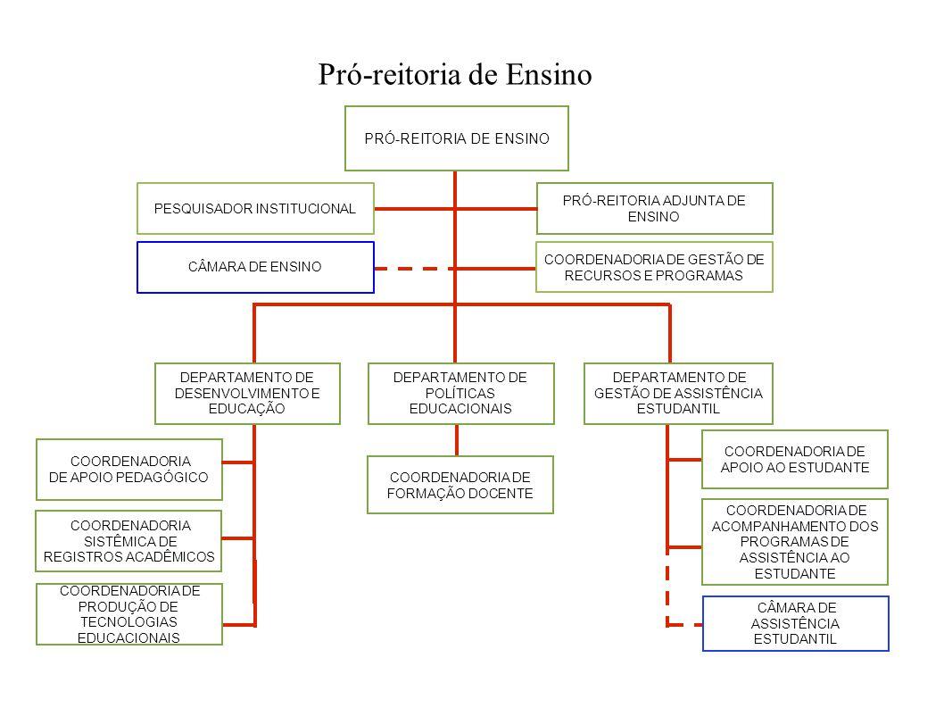 Pró-reitoria de Ensino PRÓ-REITORIA DE ENSINO COORDENADORIA DE APOIO PEDAGÓGICO DEPARTAMENTO DE GESTÃO DE ASSISTÊNCIA ESTUDANTIL COORDENADORIA SISTÊMI