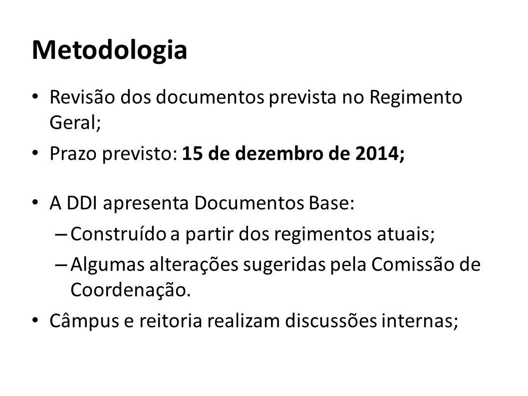 Metodologia Revisão dos documentos prevista no Regimento Geral; Prazo previsto: 15 de dezembro de 2014; A DDI apresenta Documentos Base: – Construído