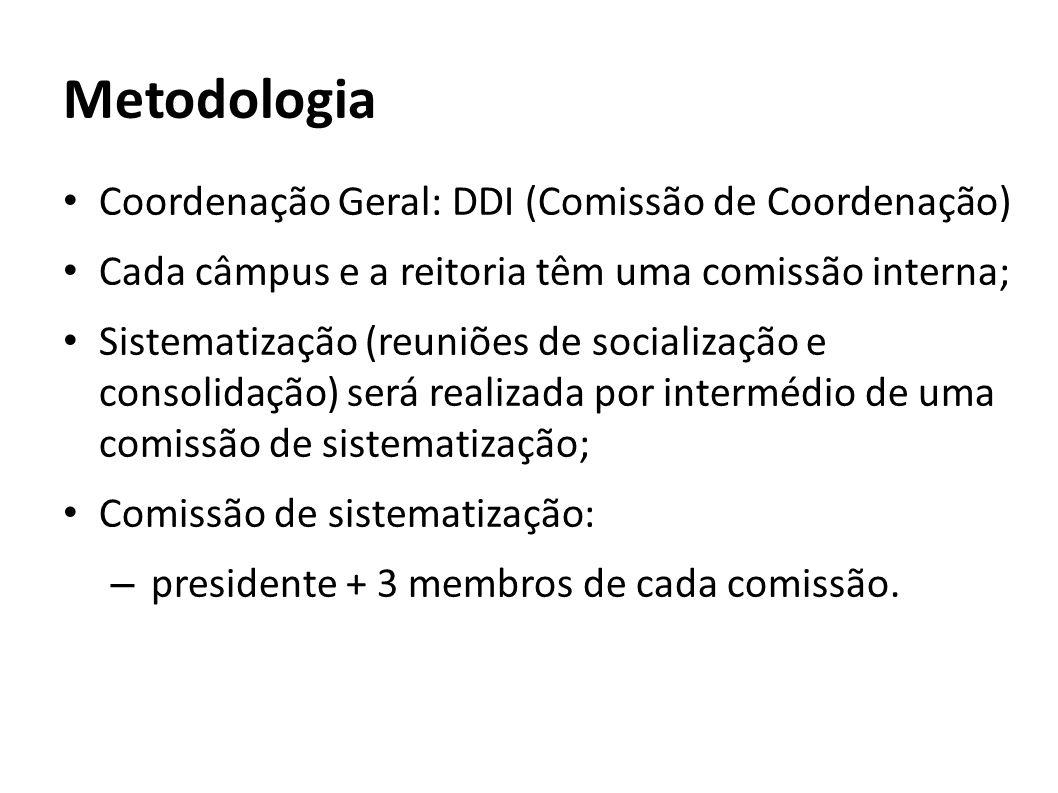 Metodologia Coordenação Geral: DDI (Comissão de Coordenação) Cada câmpus e a reitoria têm uma comissão interna; Sistematização (reuniões de socializaç
