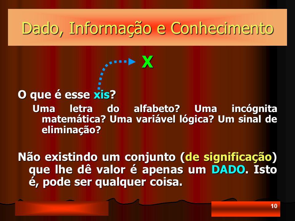 10 Dado, Informação e Conhecimento X O que é esse xis.